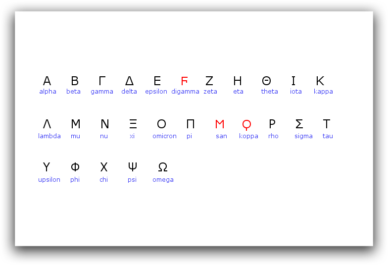 Oud Grieks alfabet zoals dit gebruikt wordt in een cursus klassiek Grieks