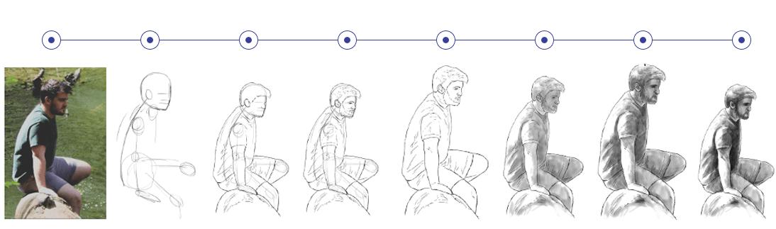 Een voorbeeld van een les opzet bij een tekencursus